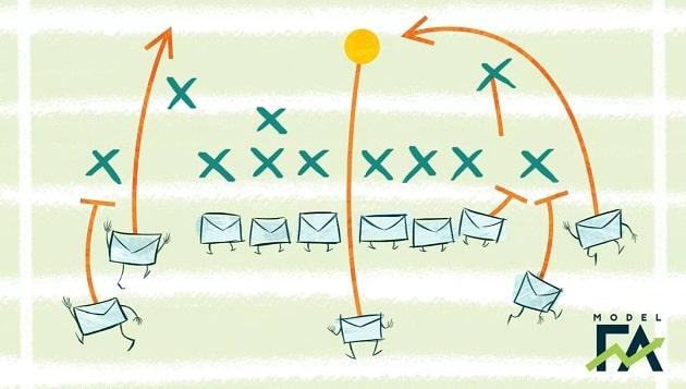 E-Mail Marketing for Financial Advisors