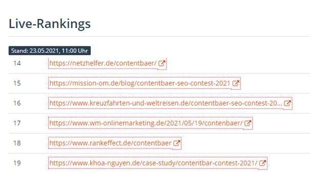 Live Rankings Contentbär 23.05.